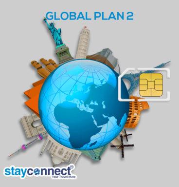 Global sim card plans